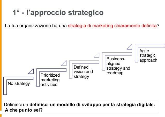 Digital marketing Distinto o Integrato? Definisci prima una strategia, integrata, prima di passare all'azione