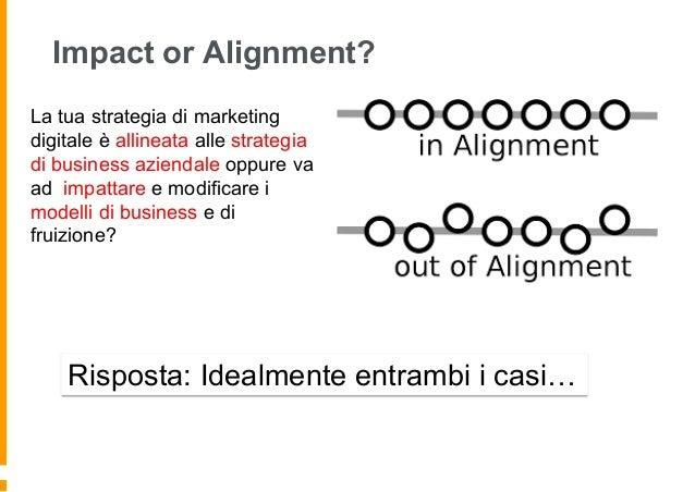 Allineamento o Impatto?