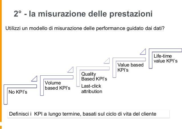 Stabilisci metriche e KPI che siano azionabili, che ti aiutino a prendere delle decisioni di business