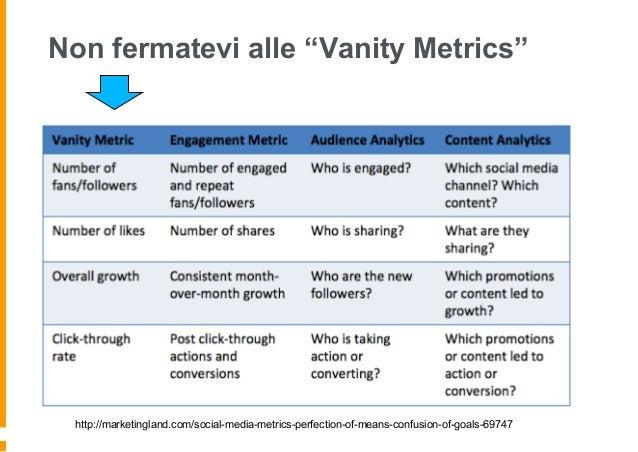Scegli le giuste metriche (per un Blog) Best Social Metrics, Avinash Kaushik Incentiva il comportamento atteso