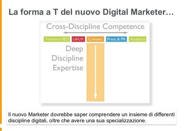 Digital Transformation Skills Nuovi strumenti digitali di social collaboration