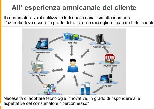 Come implementare una strategia Omnicanale di successo? 2 fattori chiave di successo: § Real time marketing: capacità di...