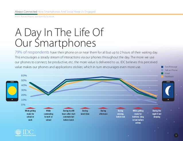 engaged or just connected smartphones and They connect us to each other in ways previously just watched the battle of the smartphones replay more which shares a parent company with cnn.