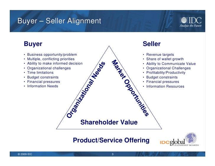 IDC Sales Enablement Jan 2009 Slide 3