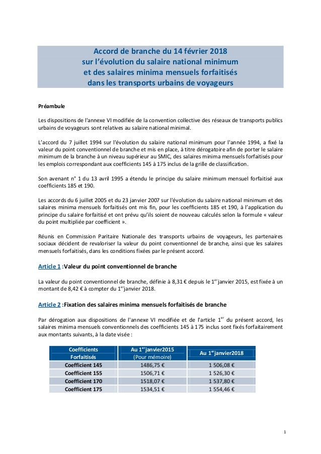 Idcc 1424 Accord Salaires 2018