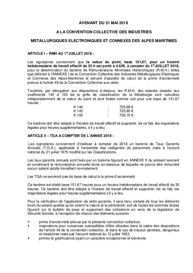 Idcc 1560 Avenant Salaires