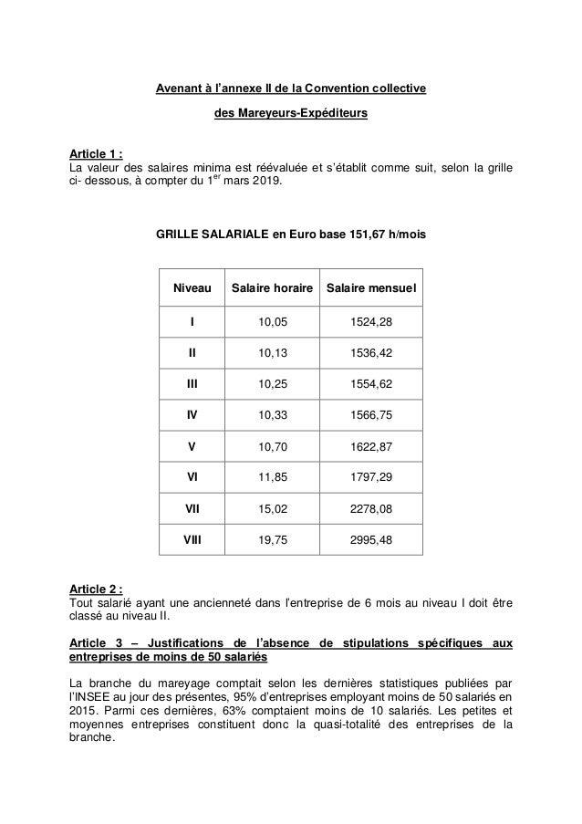 Avenant à l'annexe II de la Convention collective des Mareyeurs-Expéditeurs Article 1 : La valeur des salaires minima est ...