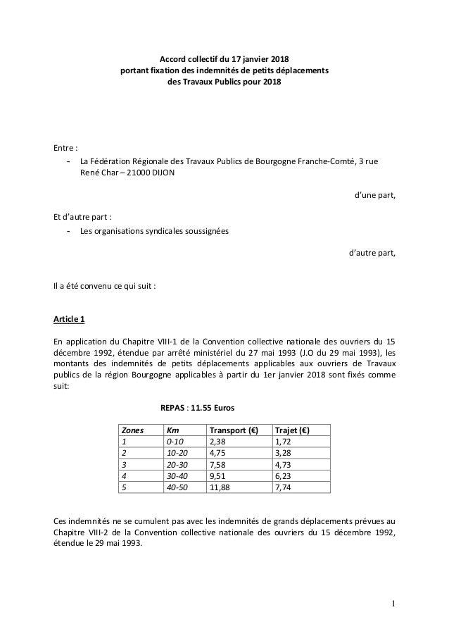 Idcc 1702 Idcc 2614 Accord Ipd 2018