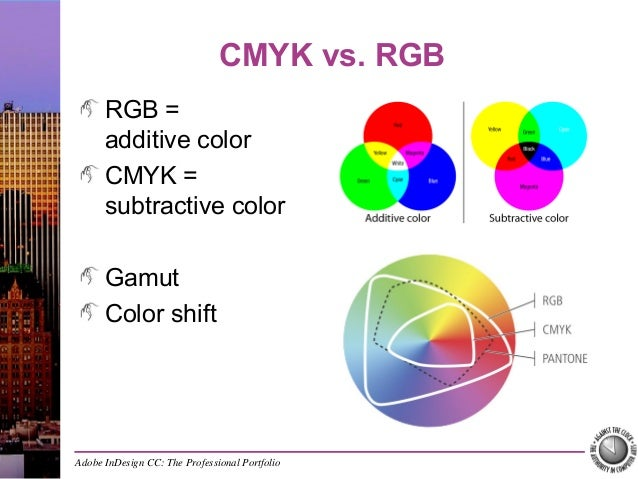 how to change cmyk to spot color in indesign