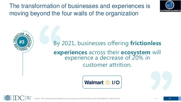 © IDC 14 The transformation of businesses and experiences is moving beyond the four walls of the organization By 2021, bus...