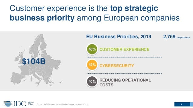 4 CUSTOMER EXPERIENCE46% CYBERSECURITY42% REDUCING OPERATIONAL COSTS 40% EU Business Priorities, 2019 Customer experience ...