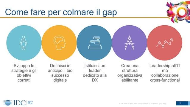 © IDC Visit us at IDCitalia.com and follow us on Twitter: @IDCItaly Come fare per colmare il gap 12 Sviluppa le strategie ...