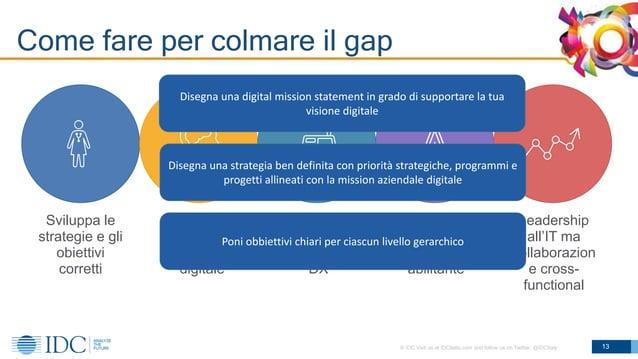 © IDC Visit us at IDCitalia.com and follow us on Twitter: @IDCItaly Come fare per colmare il gap 13 Sviluppa le strategie ...