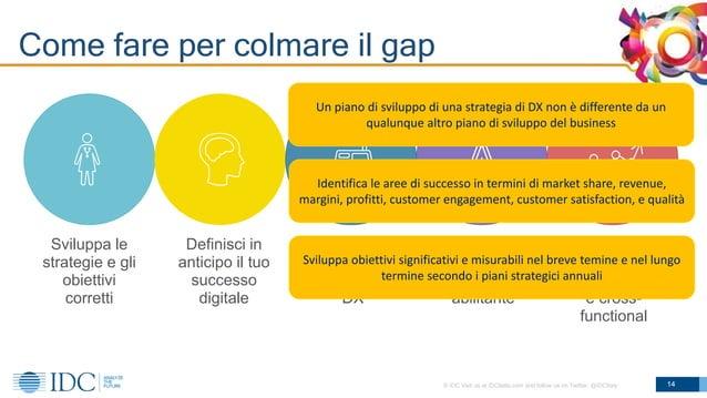 © IDC Visit us at IDCitalia.com and follow us on Twitter: @IDCItaly Come fare per colmare il gap 14 Sviluppa le strategie ...