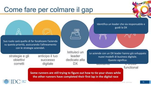 © IDC Visit us at IDCitalia.com and follow us on Twitter: @IDCItaly Come fare per colmare il gap 15 Sviluppa le strategie ...
