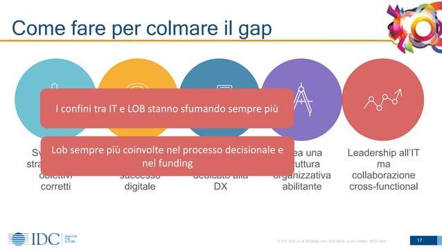 © IDC Visit us at IDCitalia.com and follow us on Twitter: @IDCItaly Come fare per colmare il gap 17 Sviluppa le strategie ...