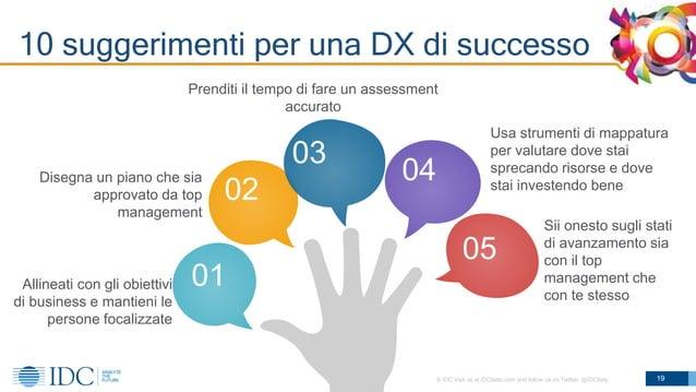 © IDC Visit us at IDCitalia.com and follow us on Twitter: @IDCItaly 10 suggerimenti per una DX di successo 19 02 01 03 04 ...