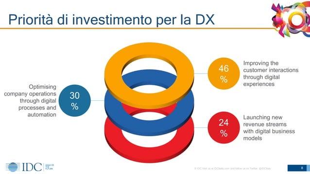 © IDC Visit us at IDCitalia.com and follow us on Twitter: @IDCItaly Priorità di investimento per la DX 8 46 % 30 % 24 % Im...