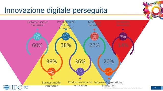 © IDC Visit us at IDCitalia.com and follow us on Twitter: @IDCItaly Innovazione digitale perseguita 9 Customer service inn...