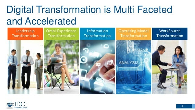 Digital Transformation, Cloud Adoption and the Impact on ...