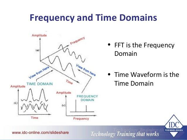 Machinery Vibration Analysis and Maintenance