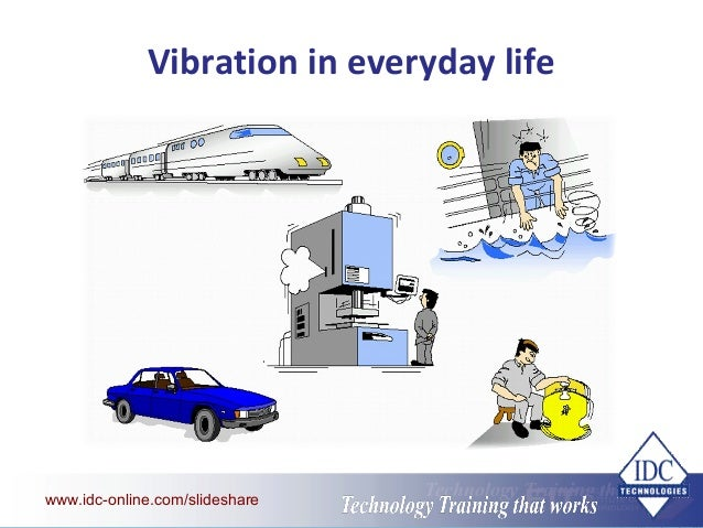 An analysis of technological aspects in everyday life