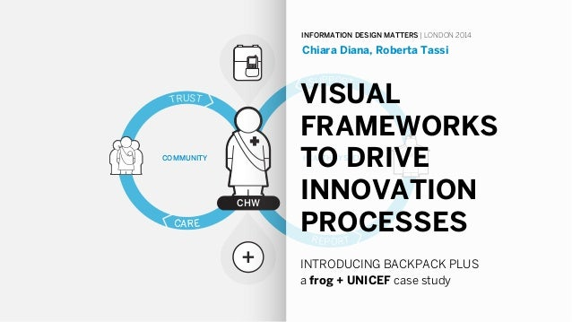CARE COMMUNITY HEALTH SYSTEM CHW TRUST CARE SUPPORT REPORT CARE VISUAL FRAMEWORKS TO DRIVE INNOVATION PROCESSES INTRODUCIN...