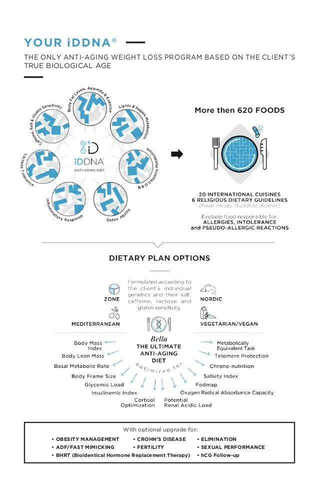 Diet payment plans image 5