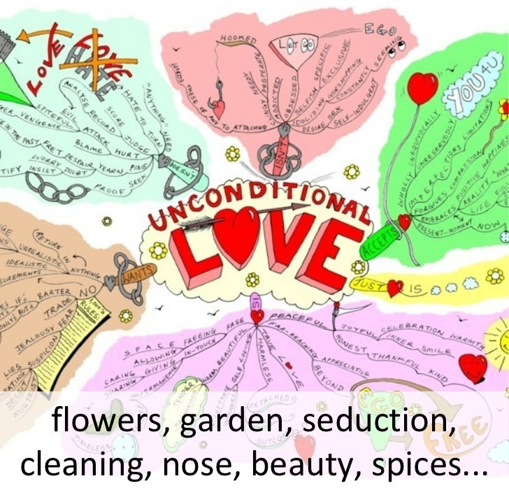 flowers, garden, seduction, cleaning, nose, beauty, spices...