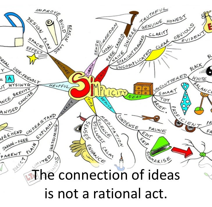 The connection of ideas   is not a rational act.