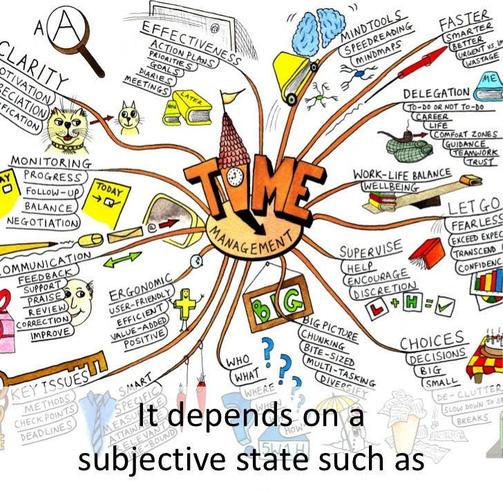 It depends on a subjective state such as