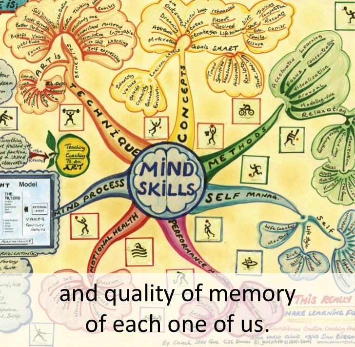 and quality of memory   of each one of us.