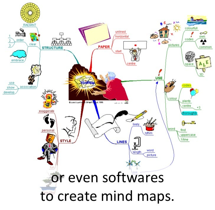 or even softwares to create mind maps.