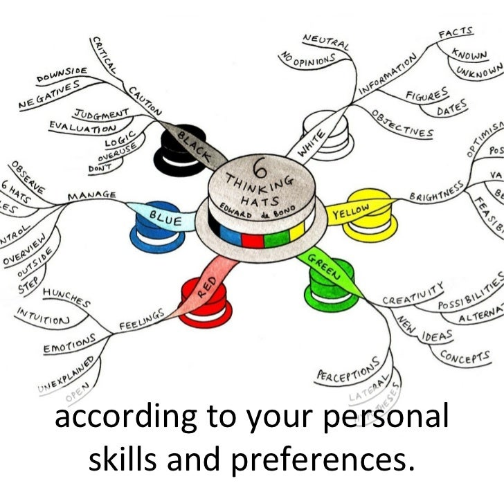 according to your personal   skills and preferences.