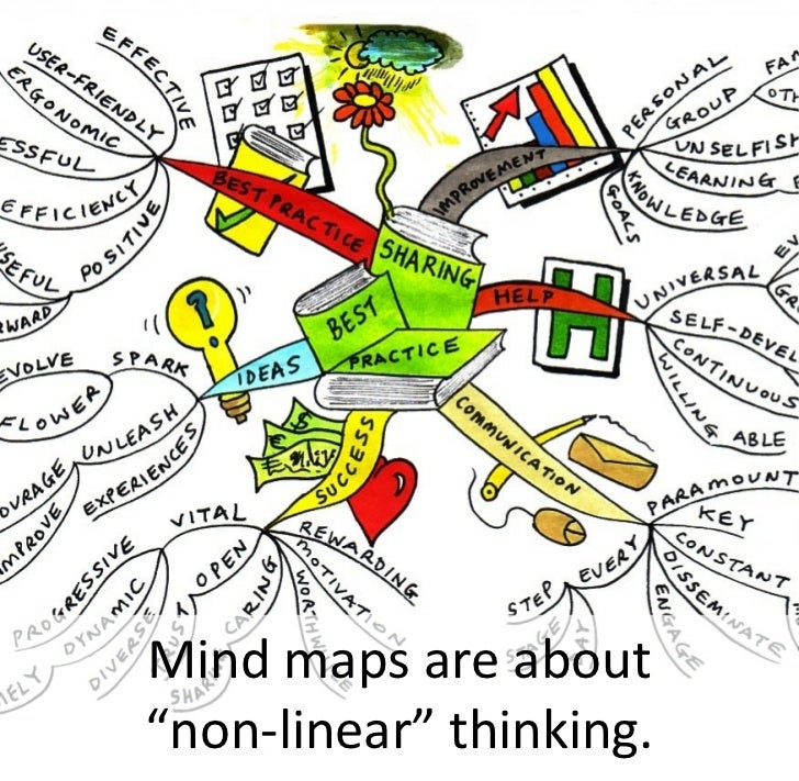 "Mind maps are about ""non-linear"" thinking."
