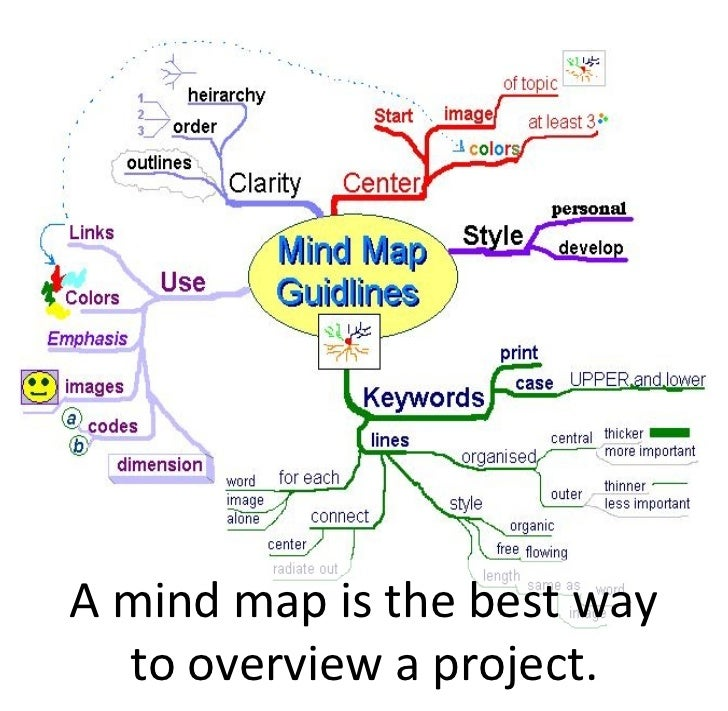 A mind map is the best way   to overview a project.