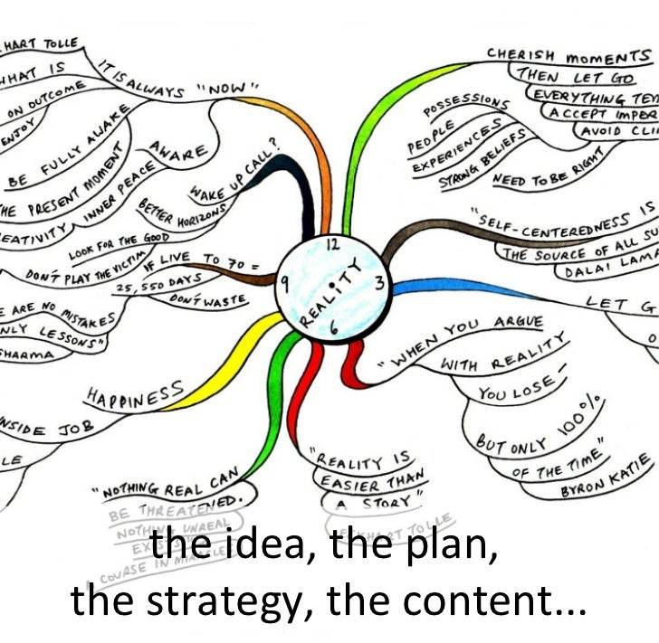 the idea, the plan, the strategy, the content...