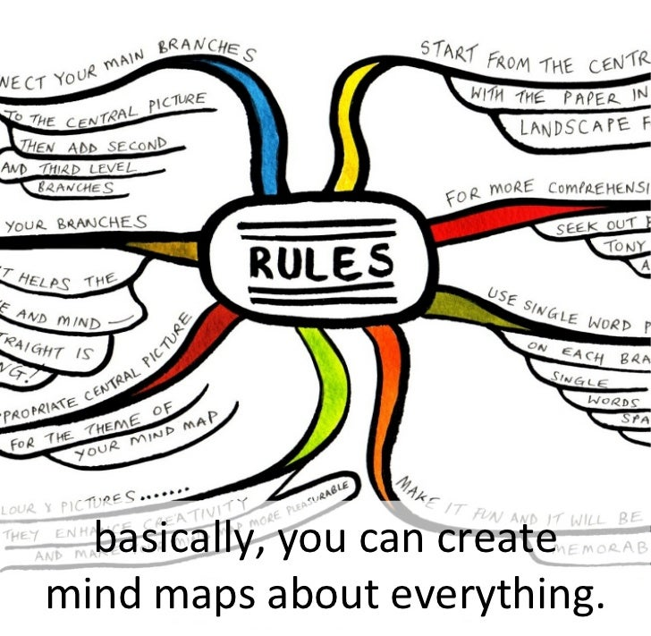 basically, you can create mind maps about everything.