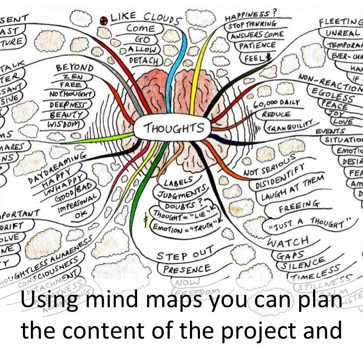 Using mind maps you can plan the content of the project and