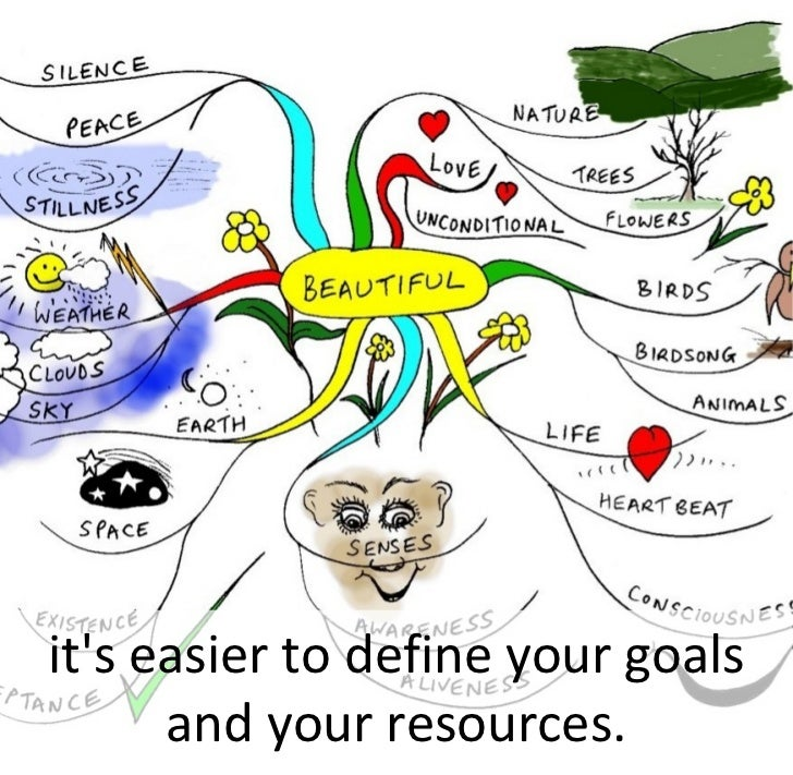 it's easier to define your goals       and your resources.