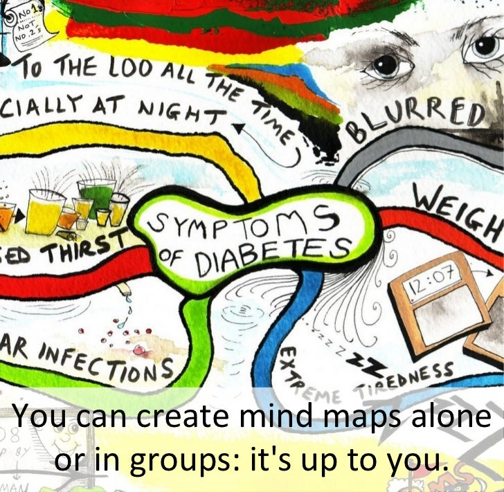 You can create mind maps alone   or in groups: it's up to you.