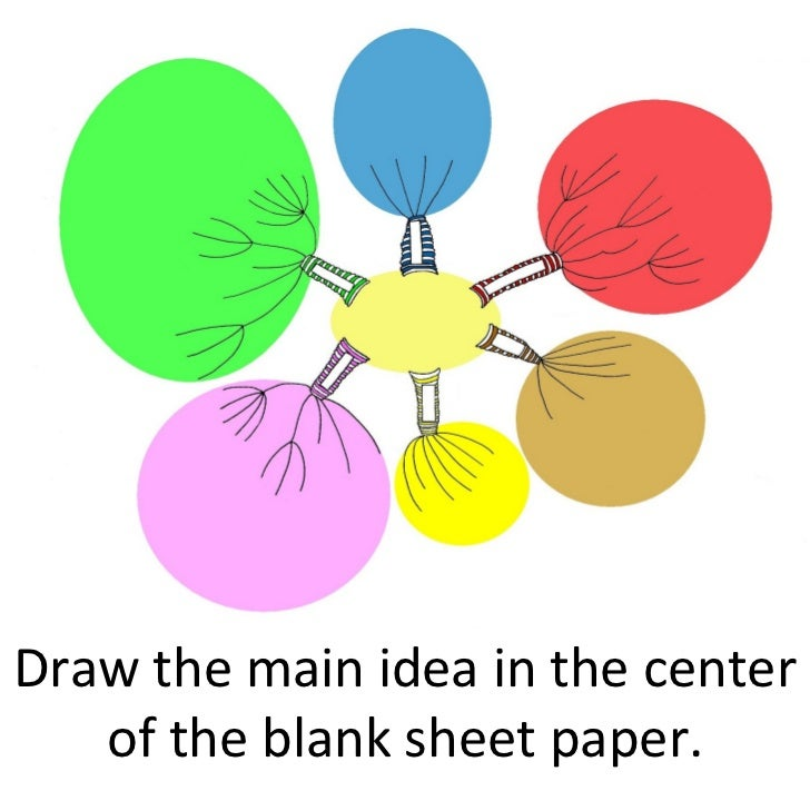 Draw the main idea in the center    of the blank sheet paper.