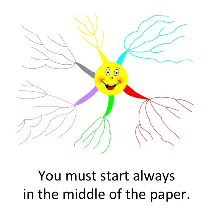 You must start always in the middle of the paper.