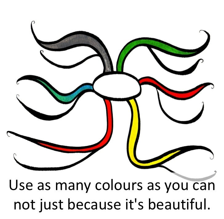 Use as many colours as you can not just because it's beautiful.