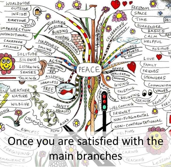 Once you are satisfied with the        main branches