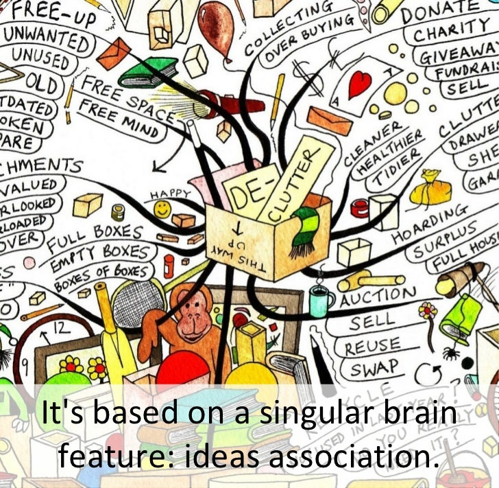 It's based on a singular brain   feature: ideas association.