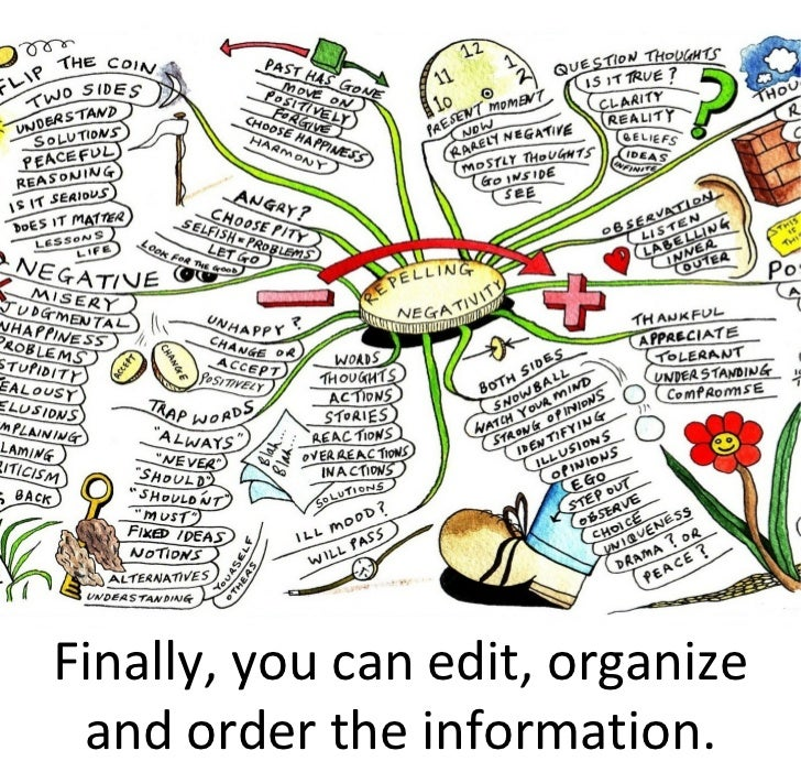 Finally, you can edit, organize  and order the information.