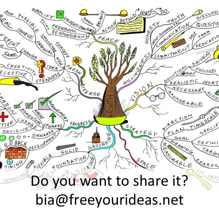 Do you want to share it? bia@freeyourideas.net