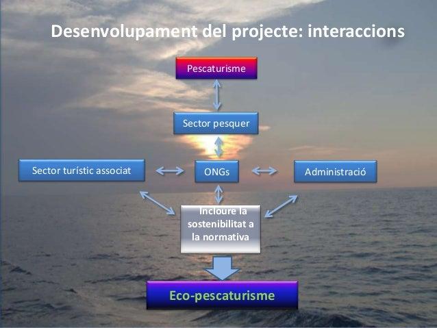 Desenvolupament del projecte: interaccions Pescaturisme  Sector pesquer  Sector turístic associat  ONGs  Incloure la soste...