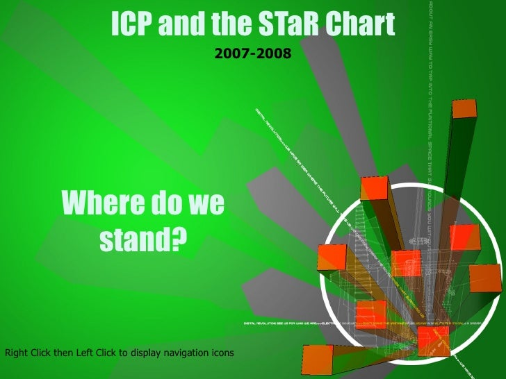 ICP and the STaR Chart 2007-2008 Where do we stand? Right Click then Left Click to display navigation icons